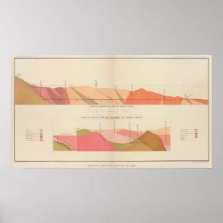 Secciones representativas verticales de la veta, t póster