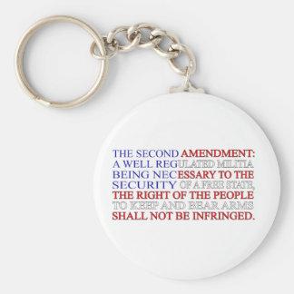 Second Amendment Flag Keychain