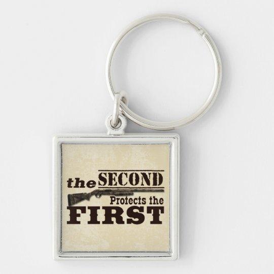 Second Amendment Protects First Amendment Keychain