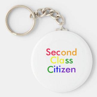 Second Class Citizen Keychain