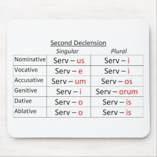 Second Declension Mouse Pad