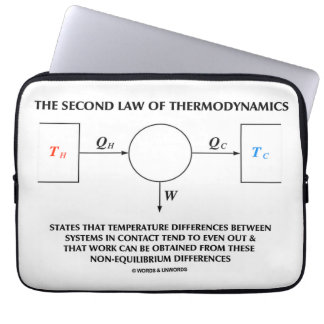 Second Law Of Thermodynamics Isolated System Computer Sleeve