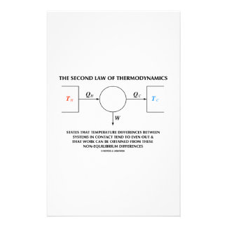 Second Law Of Thermodynamics Isolated System Stationery