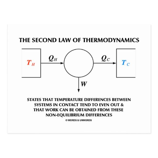 the second law of thermodynamics On the 2nd law of thermodynamics so the restriction that the system be isolated is a necessary part of the second law in classical thermodynamics.