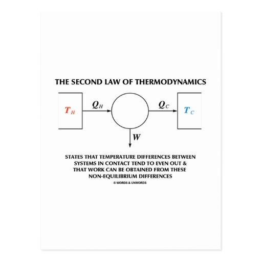 Second Law Of Thermodynamics Work (Physics) Postcard