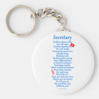 Secretaria Thank You Llavero Redondo Tipo Pin