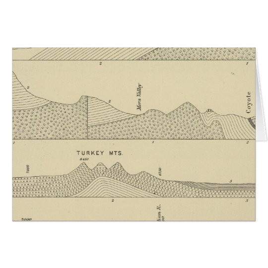 Section along 36th parallel card