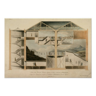 Section of the Rotunda, Leicester Square Poster