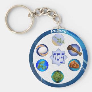 Seder Plate Keychain