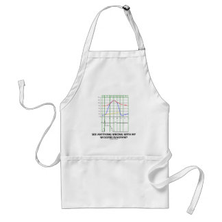 See Anything Wrong With My Wiggers Diagram? Adult Apron