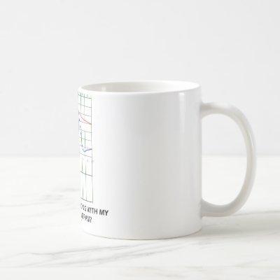 Wiggers Diagram Coffee Mug Zazzle