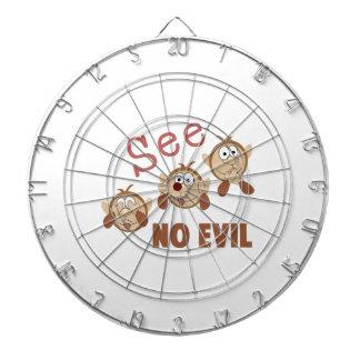 See No Evil Dartboard