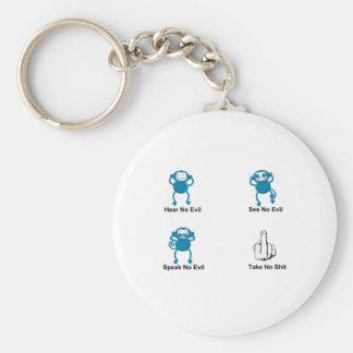 See No Evil Monkeys Keychain