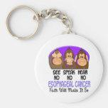 See Speak Hear No Esophageal Cancer 1 Keychains