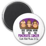 See Speak Hear No Pancreatic Cancer 1 2 Inch Round Magnet