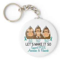 See Speak Hear No PCOS 2 Keychain