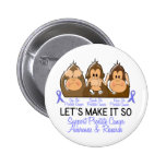 See Speak Hear No Prostate Cancer 2 Buttons