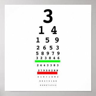 Seeing Pi Chart