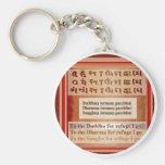 Seeking Refuge in Buddha Keychains