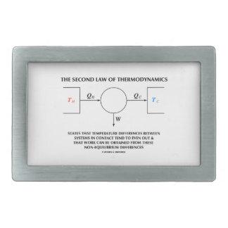 Segunda ley del trabajo de la termodinámica (la hebilla de cinturon rectangular