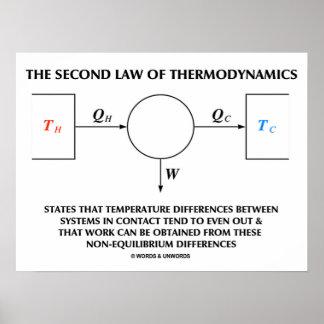 Segunda ley del trabajo de la termodinámica (la poster