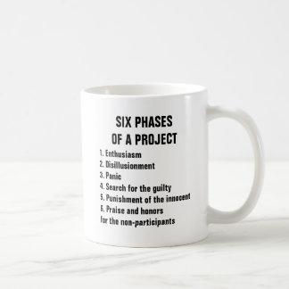 Seis fases de un entusiasmo 2.Disillusio del Taza De Café