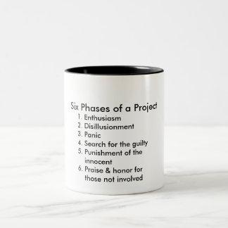 Seis fases de un proyecto taza de café de dos colores