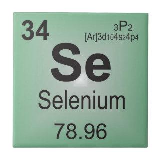 Selenium Individual Elements of the Periodic Table Ceramic Tile
