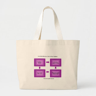 Self Fulfilling Prophecy products Jumbo Tote Bag