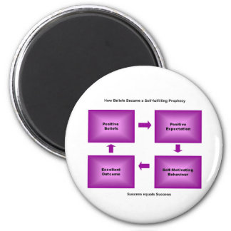 Self Fulfilling Prophecy products Magnet