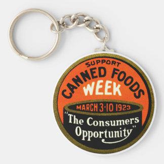Semana de 1923 comidas conservadas llavero redondo tipo pin