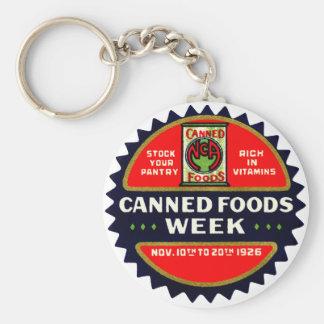Semana de 1926 comidas conservadas llavero redondo tipo pin