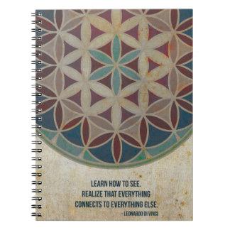 semilla del cuaderno sagrado de la geometría de la