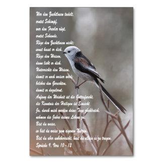 Señal de lectura Bibelpieper paro de rabo