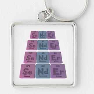 Sender-Se-Nd-Er-Selenium-Neodymium-Erbium.png Keychain