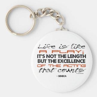 Seneca Quote on Acting Basic Round Button Keychain