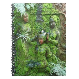 Señoras verdes, Tailandia Cuadernos