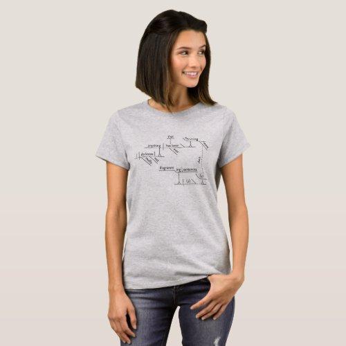 Sentence Diagram T Shirt