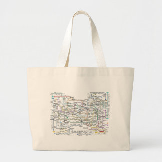 Seoul Subway Map Canvas Bags