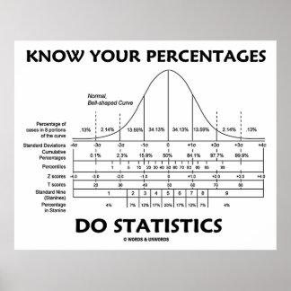 Sepa que sus porcentajes hacen las estadísticas (h posters