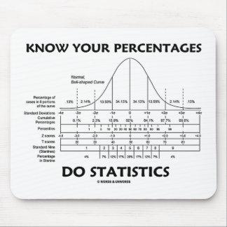 Sepa que sus porcentajes hacen las estadísticas h alfombrillas de raton
