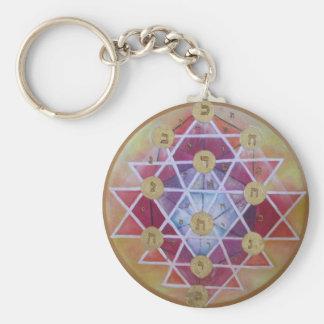 Sephirot Key Chain
