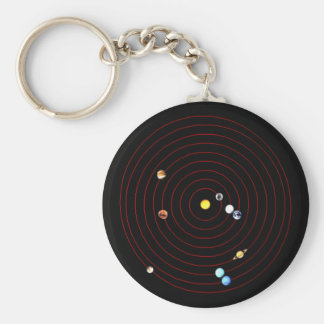September 3, 1991 keychains