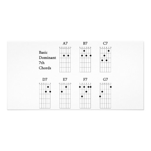 Séptimos acordes dominantes básicos tarjetas personales