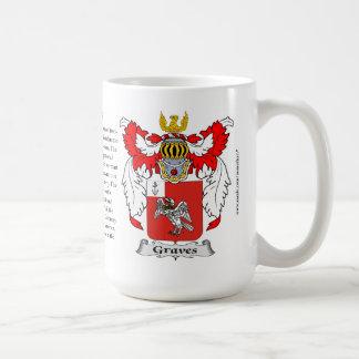 Sepulcros, el origen, el significado y el escudo taza clásica