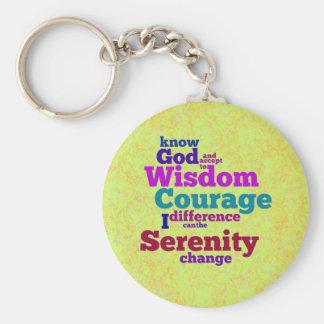 Serenity Prayer wordle keychain
