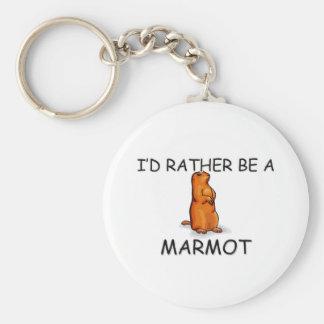 Sería bastante una marmota llaveros