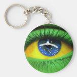 Serie Brasil Keychains