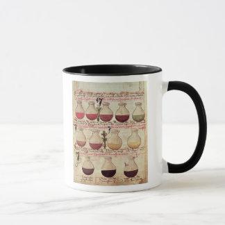 Series of flagons for urine analysis mug