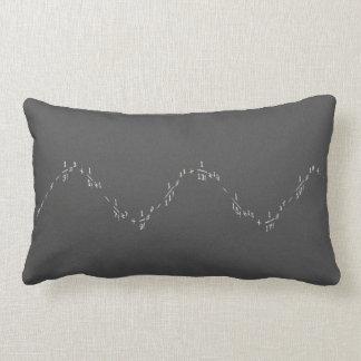 Series of Sine Pillow